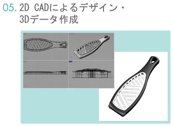 2D CADによるデザイン・3Dデータ作成