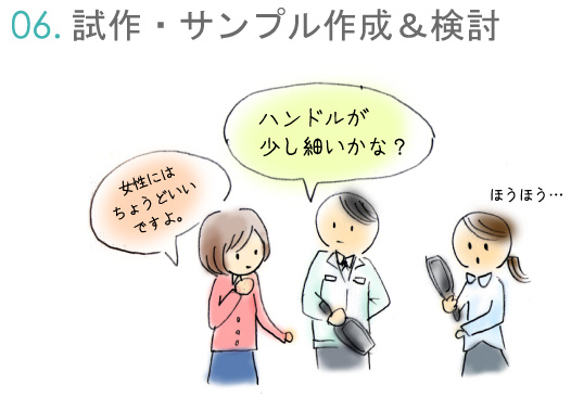 試作・サンプル作成&検討